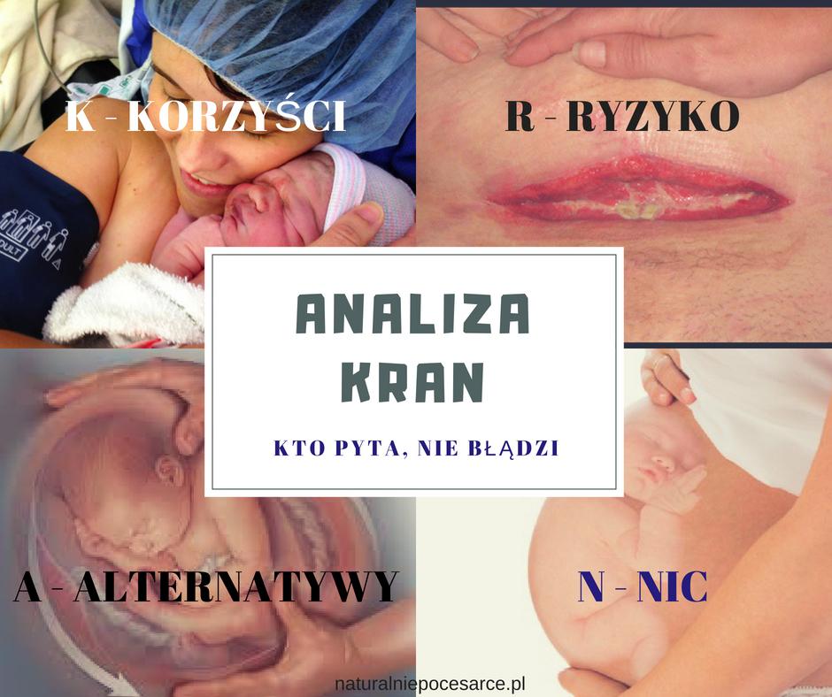 ANALIZA KRAN (1)